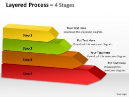 Mullticolored Layered Process 4 Stages