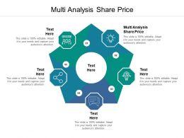 Multi Analysis Share Price Ppt Powerpoint Presentation Portfolio Deck Cpb
