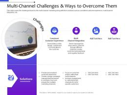 Multi Channel Challenges And Ways To Overcome Them Distribution Management System Ppt Portrait