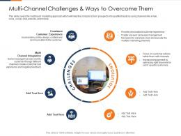 Multi Channel Challenges And Ways To Overcome Them Fusion Marketing Experience Ppt Icon