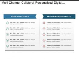 Multi Channel Collateral Personalized Digital Advertising Sms Marketing Cpb
