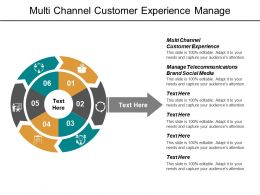 Multi Channel Customer Experience Manage Telecommunications Brand Social Media Cpb