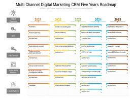 Multi Channel Digital Marketing CRM Five Years Roadmap