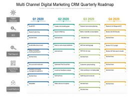 Multi Channel Digital Marketing CRM Quarterly Roadmap