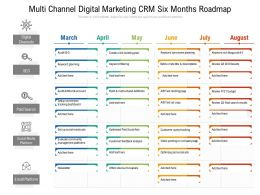 Multi Channel Digital Marketing CRM Six Months Roadmap