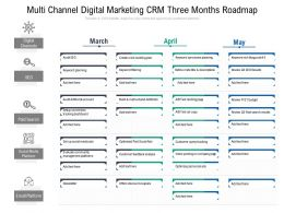 Multi Channel Digital Marketing CRM Three Months Roadmap