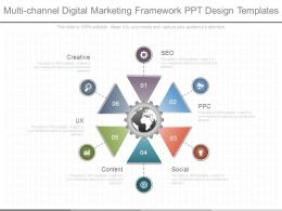 Multi Channel Digital Marketing Framework Ppt Design Templates