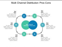 Multi Channel Distribution Pros Cons Ppt Professional Graphics Tutorials Cpb