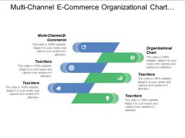 Multi Channel E Commerce Organizational Chart Leadership Styles Management