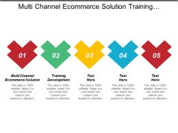 Multi Channel Ecommerce Solution Training Development Sales Pipeline