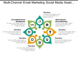 Multi Channel Email Marketing Social Media Asset Management Cpb
