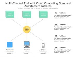 Multi Channel Endpoint Cloud Computing Standard Architecture Patterns Ppt Presentation Diagram