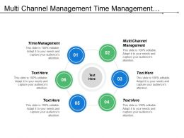 Multi Channel Management Time Management Supplier Evaluation Product Idea