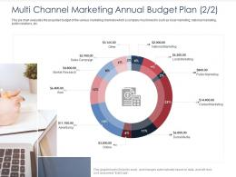 Multi Channel Marketing Annual Budget Plan Sales Integrated B2C Marketing Approach Ppt Slide