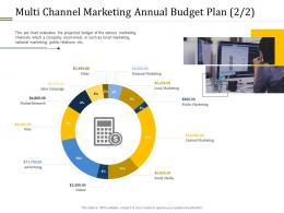 Multi Channel Marketing Annual Budget Plan Sales Ppt Introduction