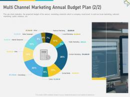 Multi Channel Marketing Annual Budget Plan Sales W7 Ppt Structure