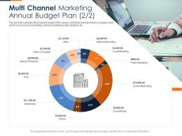 Multi Channel Marketing Annual Budget Plan Social Media Fusion Marketing Experience Ppt Designs