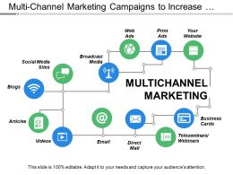 Multi Channel Marketing Campaigns To Increase Lead Engagement