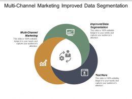 Multi Channel Marketing Improved Data Segmentation Sales Storytelling Cpb