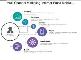 Multi Channel Marketing Internet Email Mobile Social Media