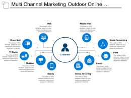 Multi Channel Marketing Outdoor Online Mobile Print Social Networking
