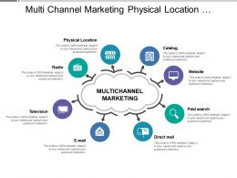 Multi Channel Marketing Physical Location Catalog Website Tv Radio