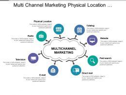 Multi Channel Marketing Physical Location Catalog Website Tv Radio
