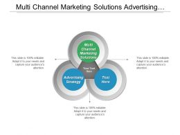 Multi Channel Marketing Solutions Advertising Strategy Marketing Advertising Cpb