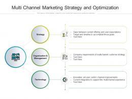 Multi Channel Marketing Strategy And Optimization