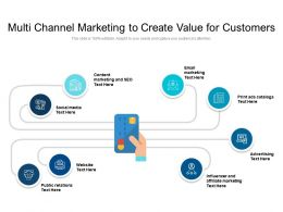 Multi Channel Marketing To Create Value For Customers