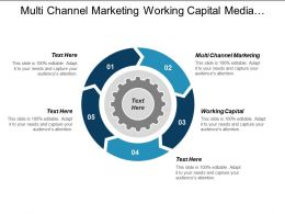 Multi Channel Marketing Working Capital Media Buying Logistics Management Cpb