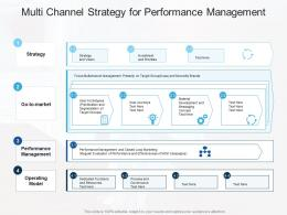Multi Channel Strategy For Performance Management