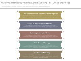 Multi Channel Strategy Relationship Marketing Ppt Slides Download