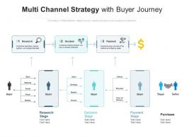 Multi Channel Strategy With Buyer Journey