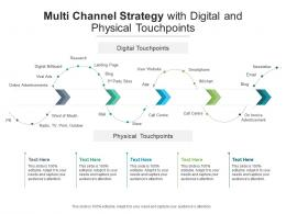 Multi Channel Strategy With Digital And Physical Touchpoints