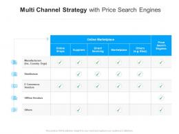 Multi Channel Strategy With Price Search Engines