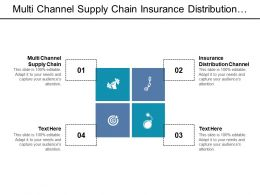 Multi Channel Supply Chain Insurance Distribution Channel Branding Retail Cpb