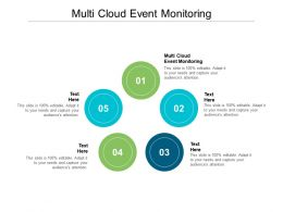 Multi Cloud Event Monitoring Ppt Powerpoint Presentation Gallery Influencers Cpb