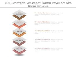 Multi Departmental Management Diagram Powerpoint Slide Design Templates