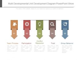 Multi Developmental Unit Development Diagram Powerpoint Show