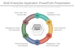 Multi Enterprise Application Powerpoint Presentation