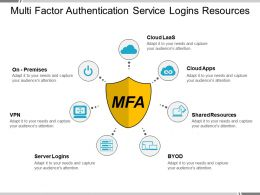 Multi Factor Authentication Service Logins Resources