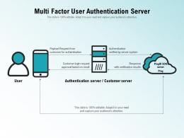 Multi Factor User Authentication Server