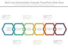 Multi Land Administration Example Powerpoint Slide Show