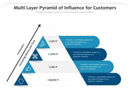 Multi Layer Pyramid Of Influence For Customers