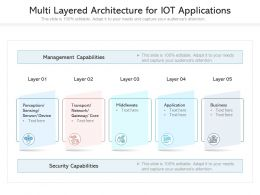 Multi Layered Architecture For IOT Applications