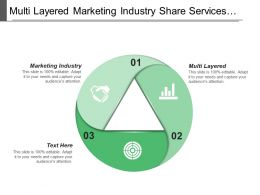 Multi Layered Marketing Industry Share Services Prebuilt Accelerators