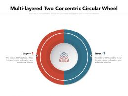 Multi Layered Two Concentric Circular Wheel