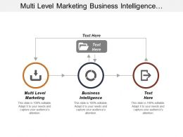Multi Level Marketing Business Intelligence Management Information Systems