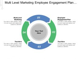 Multi Level Marketing Employee Engagement Plan Business Structure